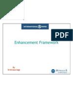 sap ABAP Enhancement