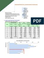 01 Parámetros Geomorfométricos de La Cuenca