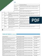 Pockets_L3_SS.pdf