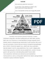 Ulasan Piramid Makanan