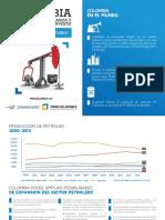 Produccion de Petroleo 2000 a 2016