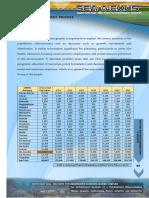 CHAPTER 4.2.2 - MACRO SITE DATA (SOCIO-ECONOMIC PROFILE).docx