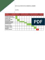 Jadwal Perencanaan Penyusunan Proposal Skripsi