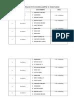 Jadual Perjumpaan Ppim Sk Pekan Tuaran