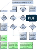 Conditioning Charts.pdf