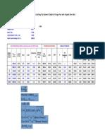 Hydraulic Parameters
