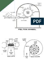 Block Diagram for Hydraulic Turbines