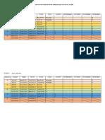 Distribución de Objetivos de Aprendizaje Año Escolar 2018