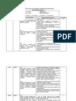 Planificación Anual - tecnología 3ero