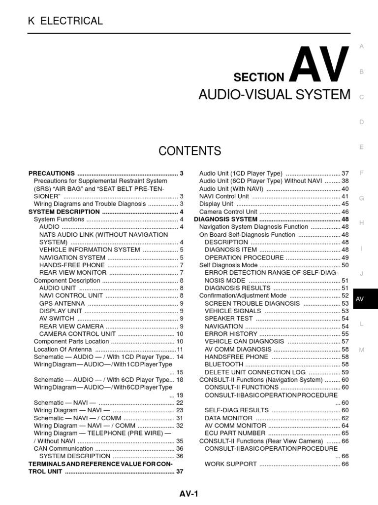 Nissan Sentra Service Manual: Main line between dlc and av circuit