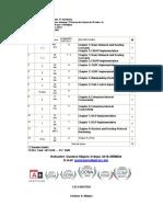 Course Cisco IP Routing