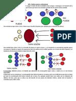 AOS - Reglamento Casero y Aclaraciones