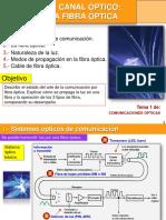 8-1elcanalptico-lafibraptica-110414224320-phpapp01.pptx