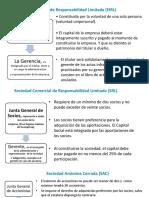 MEP Presentacion ConstitucionFormalizacion