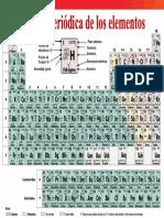 tabla periodica2.pdf