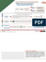 Guía 5 Elaboración de Un Expediente Técnico Para Saldos de Obra