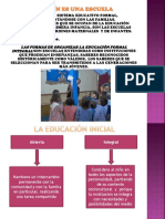 Power Point Curriculum Didactica de La Educacion Inicial II