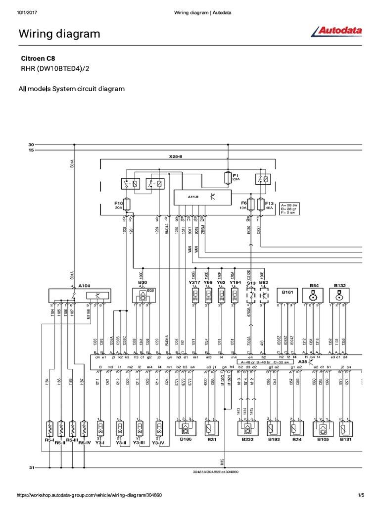 Citroen c8 2.0hdiScribd
