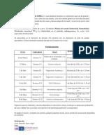 Presentacion y Cronograma Cátedra Faría 2018-1