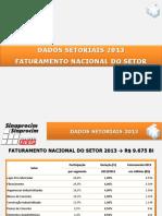 Sinaprocim Faturamento 2013