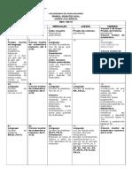 Calendariomayo de Evaluaciones 2018....