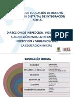 Educacion_Inicial