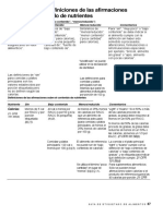 Apendices FDA Guia de Etiquetado