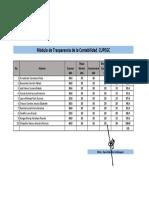 Módulo de Trasparencia de la Contabilidad  CUPEGC.docx