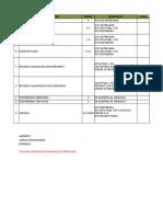 Clasifiacion de Proeso (Semaforos) (1)