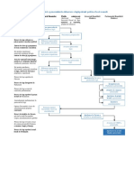 schema_logic_a_procesului_de_elaborare_a_legii_privind_politica_fiscal2.pdf