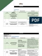 Uniceub 2018 1 Cronograma de Organizacional I PDF