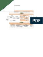 Mapa de Procesos de Una Maderera