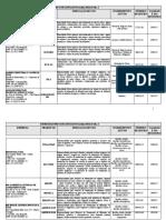 Remediadores Produtos Registrados Julho 2016