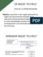 Reglas de Pronunciación Inglés