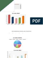 Parcial de Excel