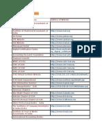 Microsoft Word - List of Important Websites