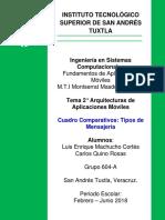 CUADRO COMPARATIVO DE TIPOS DE MENSAJERIA.docx