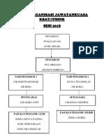 Carta Organisasi Jawatankuasa Kbat