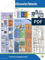 JDSU Poster SDH nextgen_networks.pdf