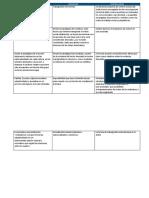 API 2 - Sociologia