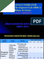 Pencapaian Indikator MDGs 2010-2013