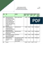 Res.306 09 Emprendedores 2008 Aprobados