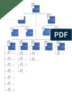 Visio Organization Chart