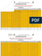 Listado de Huertos Cancelados Michoacan 20180502-1