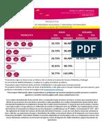 TARIFARIO EXTERNO OP ACTIVAS 01.03.2016.pdf