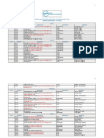 Horarios 2018 Materias Troncales Plan 2002