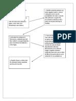 Diagrama de Bloques Práctica Reactores 5