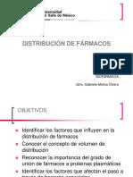 3. Distribución  de fármacos.pdf