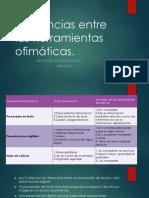 SantiagoBedoy_AnaIsabel_M01S3A15.docx.pptx