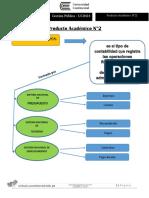 Producto Academico n2 -2